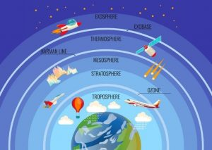What-is-the-Atmosphere-and-their-layers-